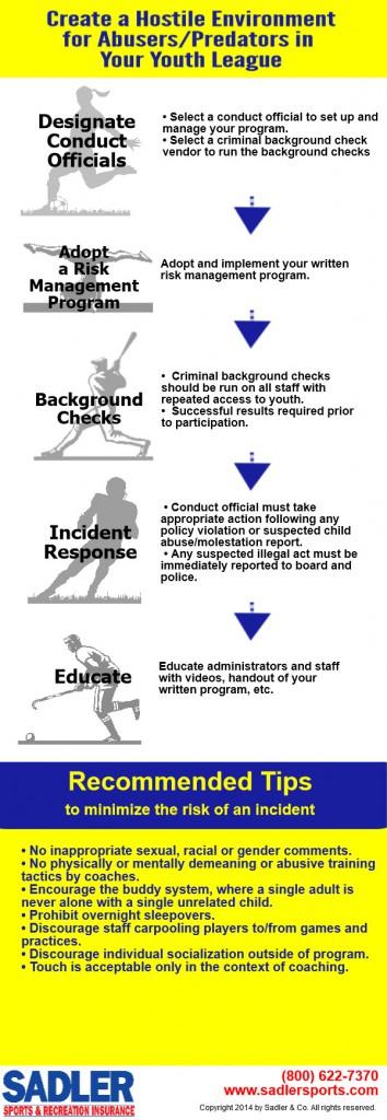 sports risk managment